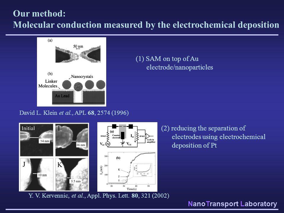 NanoTransport Laboratory Y. V. Kervennic, et al., Appl. Phys. Lett. 80, 321 (2002) (2) reducing the separation of electrodes using electrochemical dep