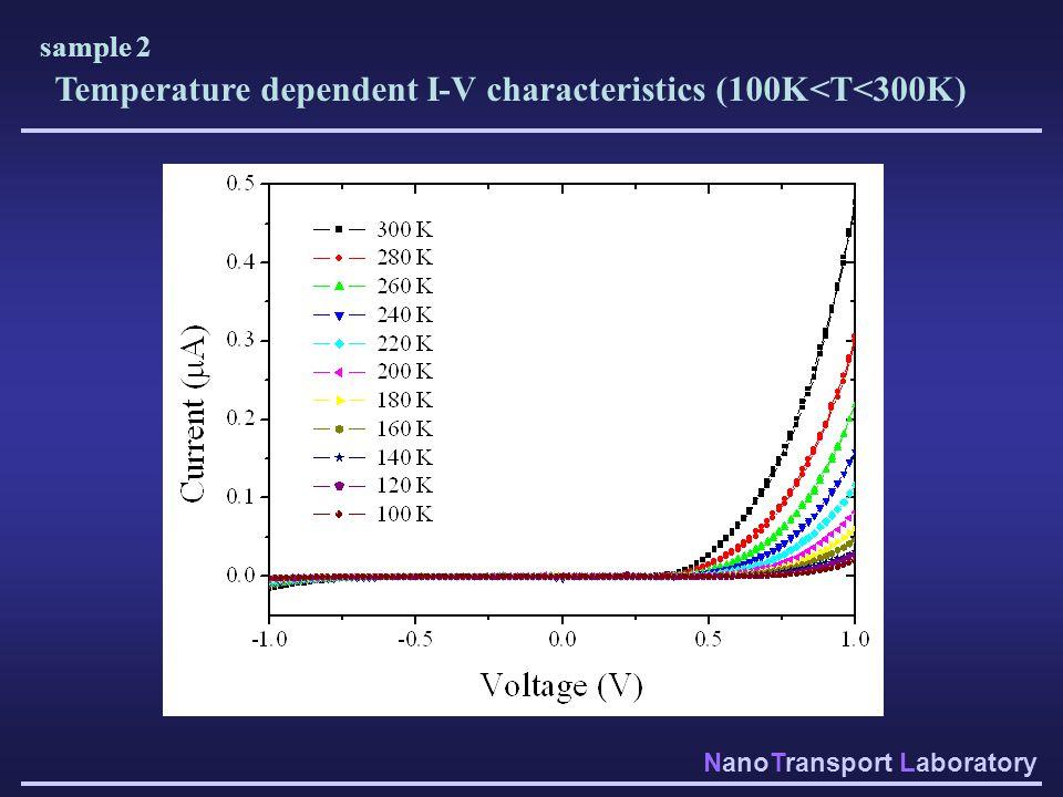 NanoTransport Laboratory Temperature dependent I-V characteristics (100K<T<300K) sample 2
