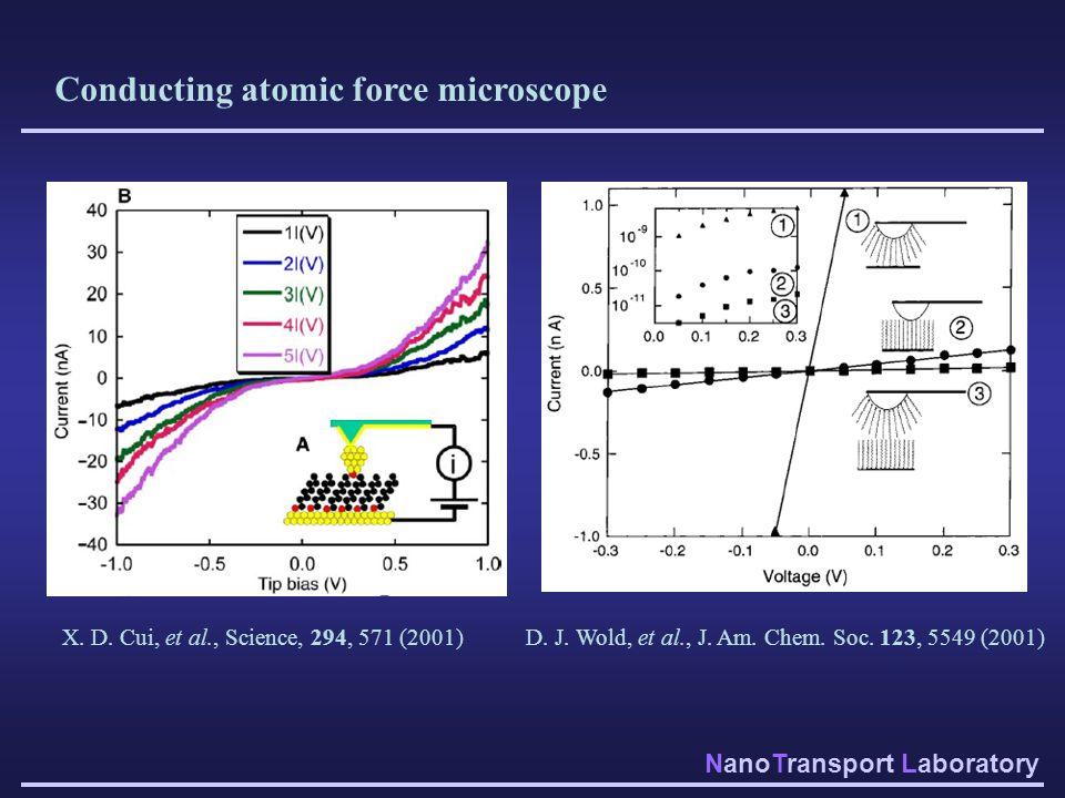NanoTransport Laboratory Conducting atomic force microscope X. D. Cui, et al., Science, 294, 571 (2001)D. J. Wold, et al., J. Am. Chem. Soc. 123, 5549