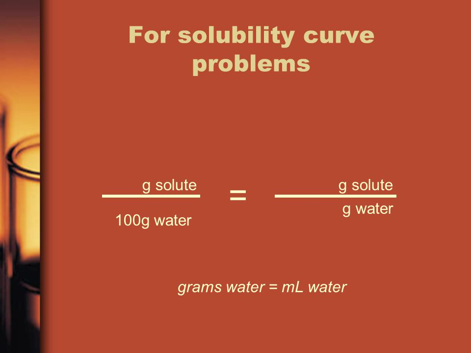 For solubility curve problems g solute = g water 100g water grams water = mL water