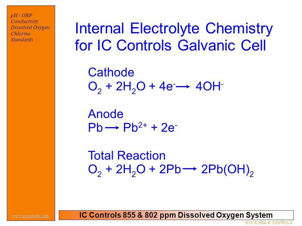 IC Controls 855 & 802 ppm Dissolved Oxygen System pH / ORP Conductivity Dissolved Oxygen Chlorine Standards www.iccontrols.com R1.0 © 2004 IC CONTROLS Internal Electrolyte Chemistry for IC Controls Galvanic Cell Cathode O 2 + 2H 2 O + 4e - 4OH - Anode Pb Pb 2+ + 2e - Total Reaction O 2 + 2H 2 O + 2Pb 2Pb(OH) 2