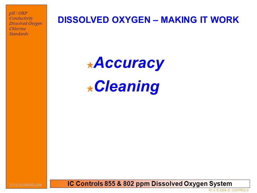 IC Controls 855 & 802 ppm Dissolved Oxygen System pH / ORP Conductivity Dissolved Oxygen Chlorine Standards www.iccontrols.com R1.0 © 2004 IC CONTROLS