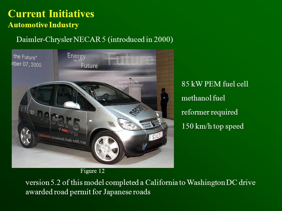 Daimler-Chrysler NECAR 5 (introduced in 2000) 85 kW PEM fuel cell methanol fuel reformer required 150 km/h top speed version 5.2 of this model completed a California to Washington DC drive awarded road permit for Japanese roads Current Initiatives Automotive Industry Figure 12