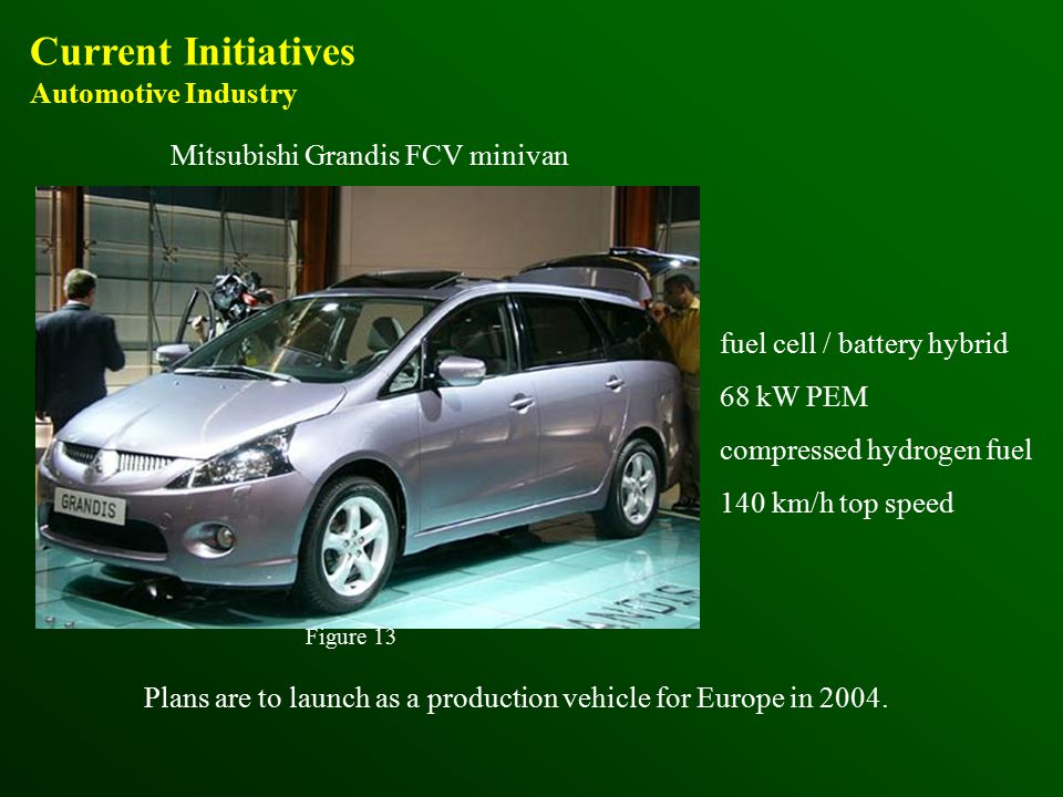 Mitsubishi Grandis FCV minivan fuel cell / battery hybrid 68 kW PEM compressed hydrogen fuel 140 km/h top speed Plans are to launch as a production vehicle for Europe in 2004.