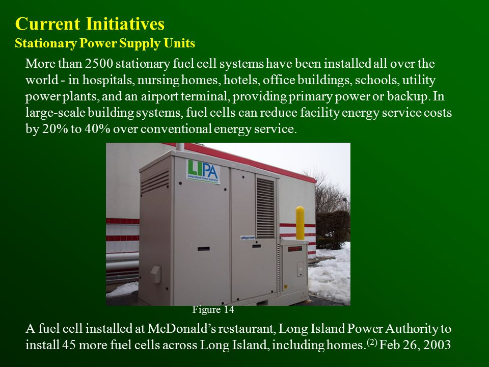 Current Initiatives Stationary Power Supply Units A fuel cell installed at McDonald's restaurant, Long Island Power Authority to install 45 more fuel cells across Long Island, including homes.