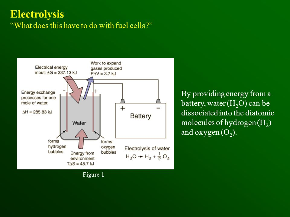 Electrolysis What does this have to do with fuel cells? By providing energy from a battery, water (H 2 O) can be dissociated into the diatomic molecules of hydrogen (H 2 ) and oxygen (O 2 ).
