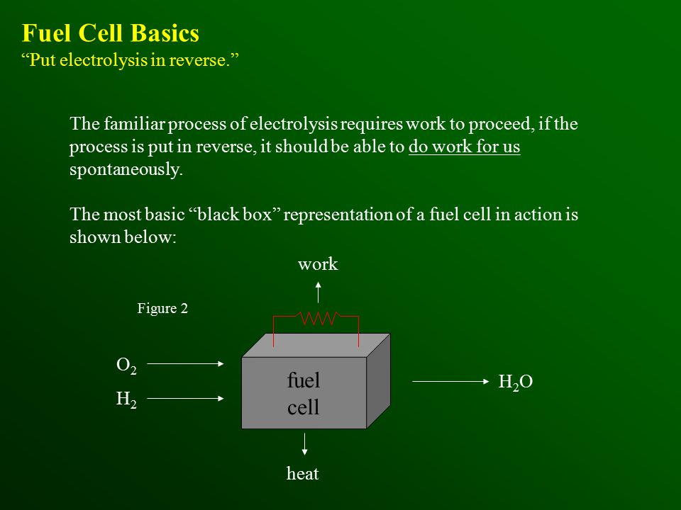 Fuel Cell Basics Put electrolysis in reverse. fuel cell H2OH2O O2O2 H2H2 heat work The familiar process of electrolysis requires work to proceed, if the process is put in reverse, it should be able to do work for us spontaneously.