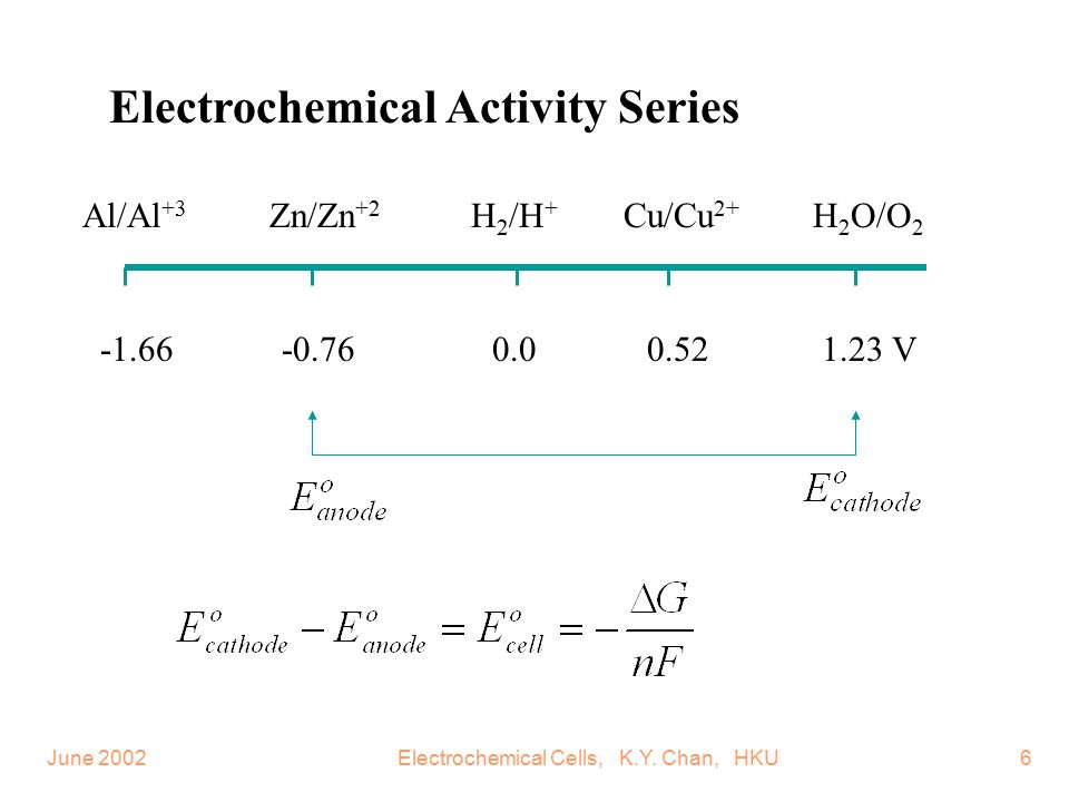 Electric Vehicles 10~100 kW 100~500 kWhr Battery vs Fuel Cells Hybrid with ICE and capacitor Costs: 7 times normal costs Startup time Direct/Reformer Fueling Station Infrastructure