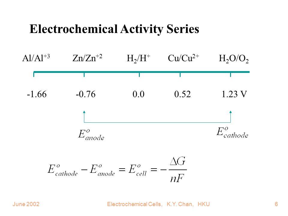 June 2002Electrochemical Cells, K.Y.