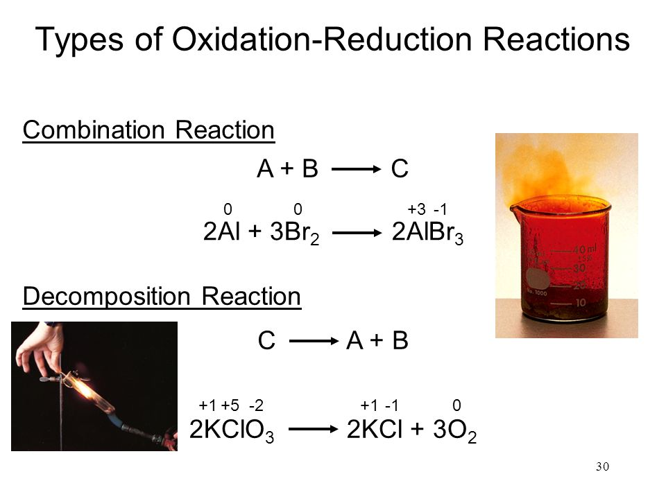 30 Types of Oxidation-Reduction Reactions Combination Reaction A + B C 2Al + 3Br 2 2AlBr 3 Decomposition Reaction 2KClO 3 2KCl + 3O 2 C A + B 00 +3 +1+5-2+10