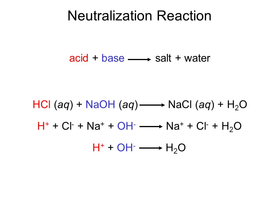 Neutralization Reaction acid + base salt + water HCl (aq) + NaOH (aq) NaCl (aq) + H 2 O H + + Cl - + Na + + OH - Na + + Cl - + H 2 O H + + OH - H 2 O
