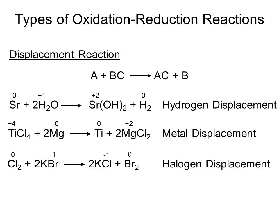 Displacement Reaction A + BC AC + B Sr + 2H 2 O Sr(OH) 2 + H 2 TiCl 4 + 2Mg Ti + 2MgCl 2 Cl 2 + 2KBr 2KCl + Br 2 Hydrogen Displacement Metal Displacement Halogen Displacement Types of Oxidation-Reduction Reactions 0 +1+20 0+40+2 0 0