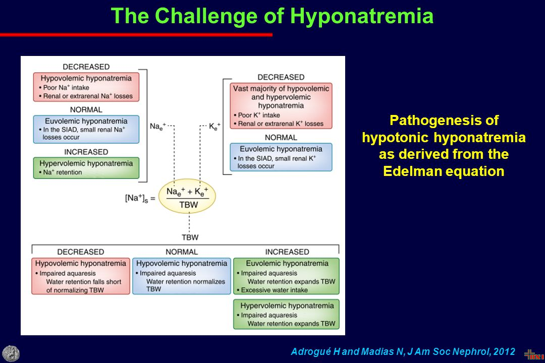 The Challenge of Hyponatremia Adrogué H and Madias N, J Am Soc Nephrol, 2012 Pathogenesis of hypotonic hyponatremia as derived from the Edelman equation
