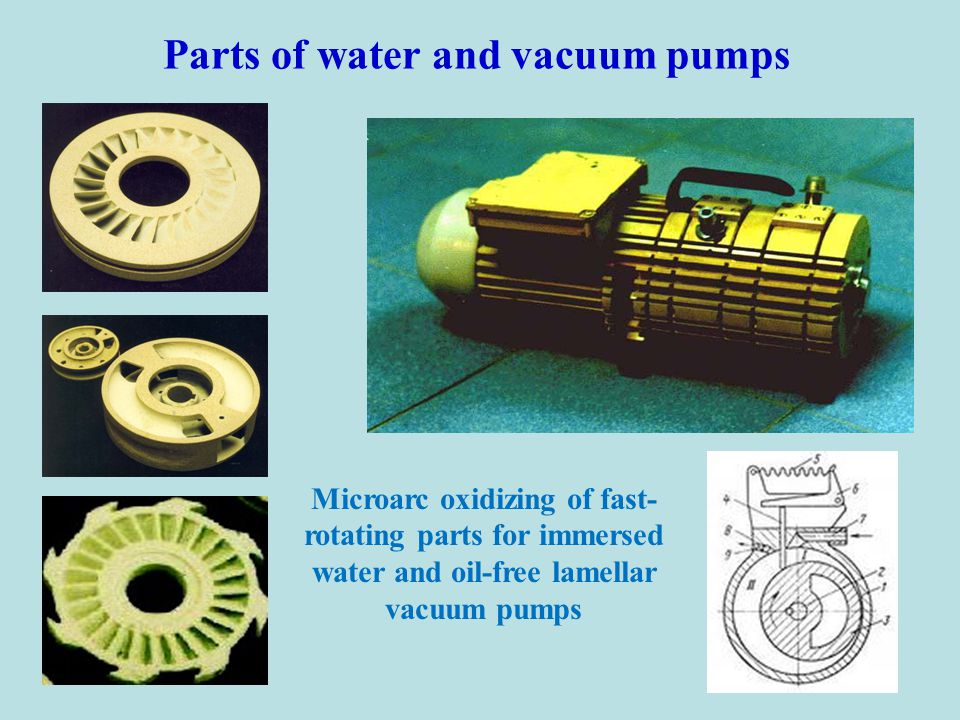Parts of water and vacuum pumps Microarc oxidizing of fast- rotating parts for immersed water and oil-free lamellar vacuum pumps