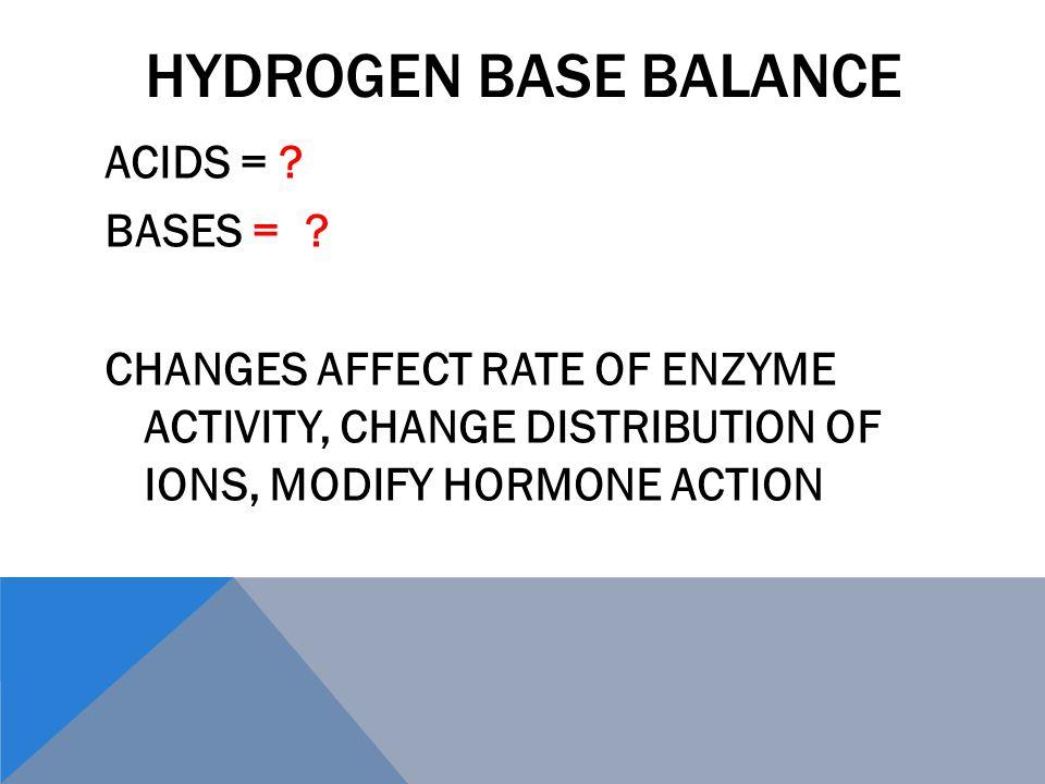 HYDROGEN BASE BALANCE ACIDS = . BASES = .