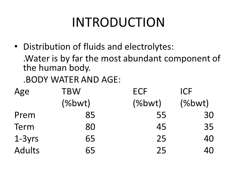 INTRODUCTION Distribution of fluids and electrolytes:.Water is by far the most abundant component of the human body..BODY WATER AND AGE: AgeTBWECFICF (%bwt)(%bwt)(%bwt) Prem855530 Term804535 1-3yrs652540 Adults652540