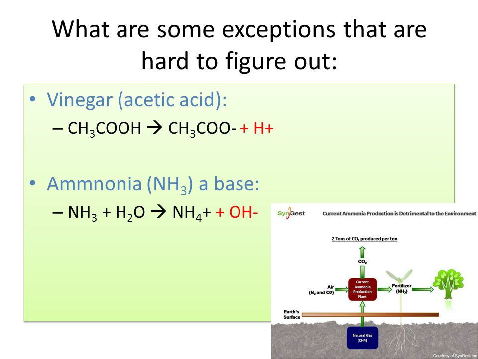 What are some exceptions that are hard to figure out: Vinegar (acetic acid): – CH 3 COOH  CH 3 COO- + H+ Ammnonia (NH 3 ) a base: – NH 3 + H 2 O  NH