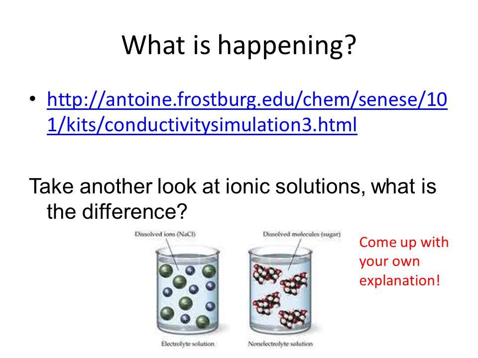 What is happening? http://antoine.frostburg.edu/chem/senese/10 1/kits/conductivitysimulation3.html http://antoine.frostburg.edu/chem/senese/10 1/kits/