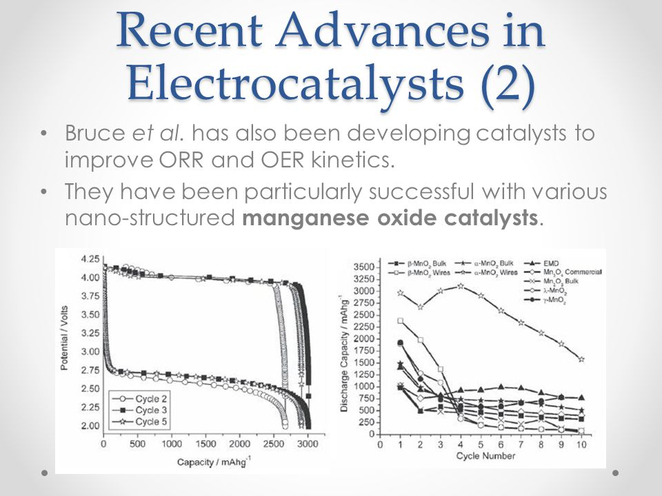 Recent Advances in Electrocatalysts (2) Bruce et al. has also been developing catalysts to improve ORR and OER kinetics. They have been particularly s