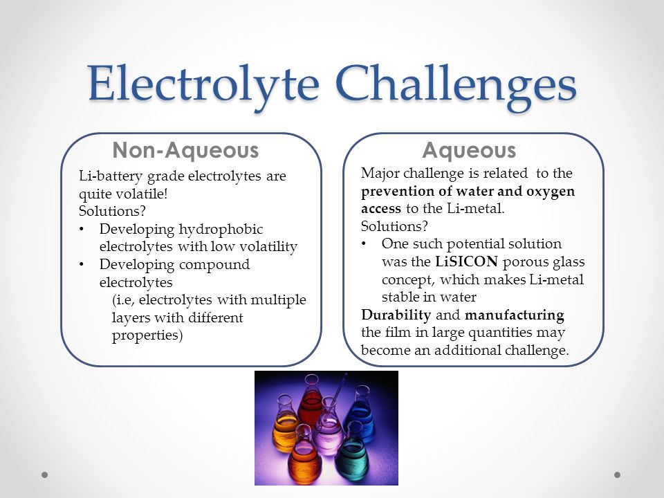 Electrolyte Challenges AqueousNon-Aqueous Li-battery grade electrolytes are quite volatile! Solutions? Developing hydrophobic electrolytes with low vo