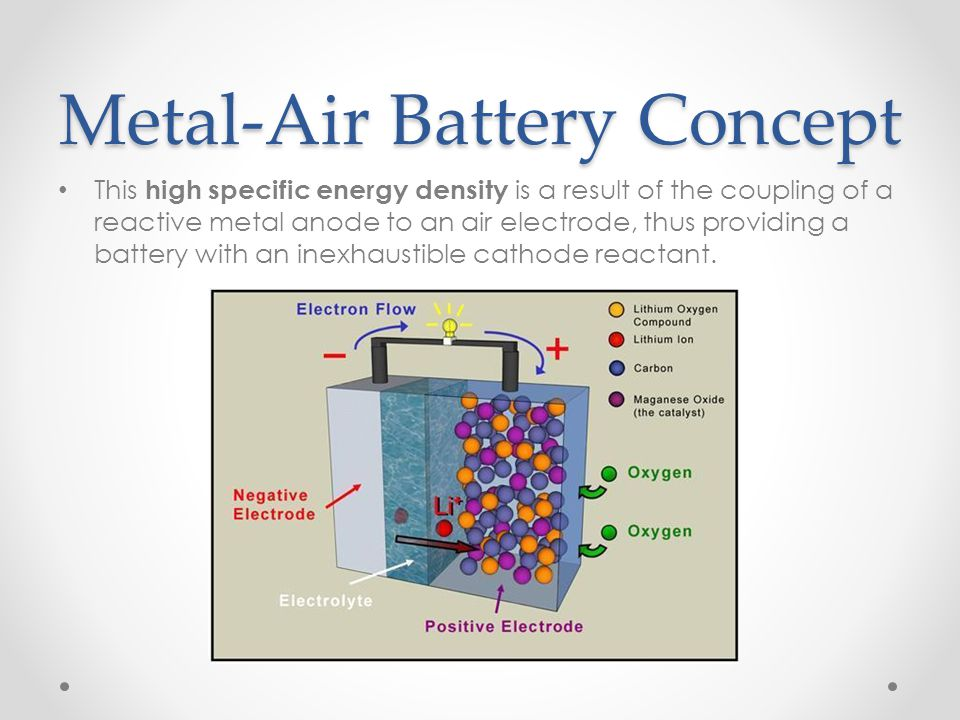 Metal-Air Batteries AdvantagesDisadvantages High energy density Dependent on environmental conditions: - Drying out limits shelf life once opened to air - Electrolyte flooding limits power output Flat discharge voltage Long shelf life (dry storage) Non toxic (on metal use basis)Limited power density Low cost (on metal use basis)Limited operating temperature range The major advantages and disadvantages are summarized below..