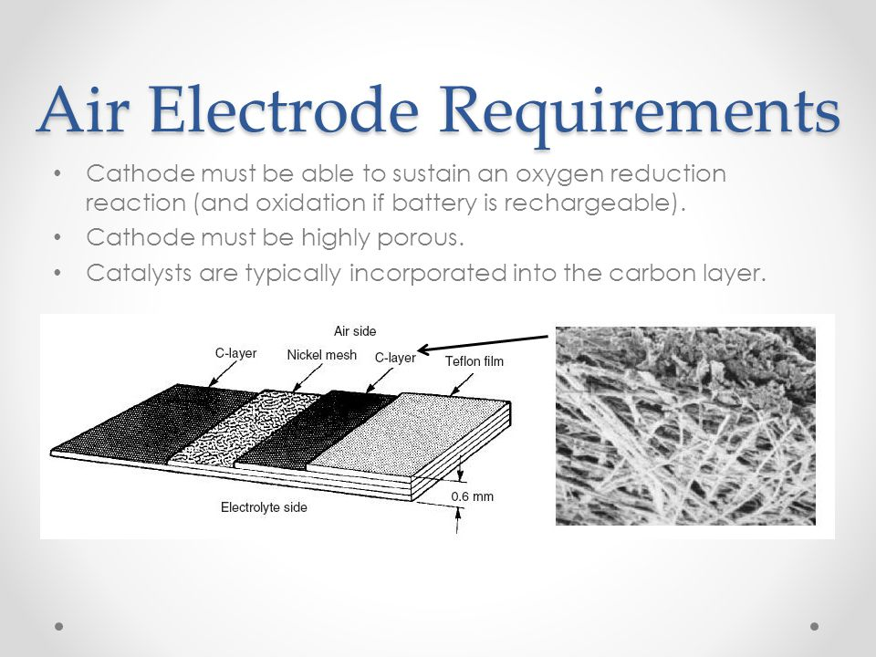 Outline Introduction o Scope of the presentation: Where do metal-air batteries fit in.