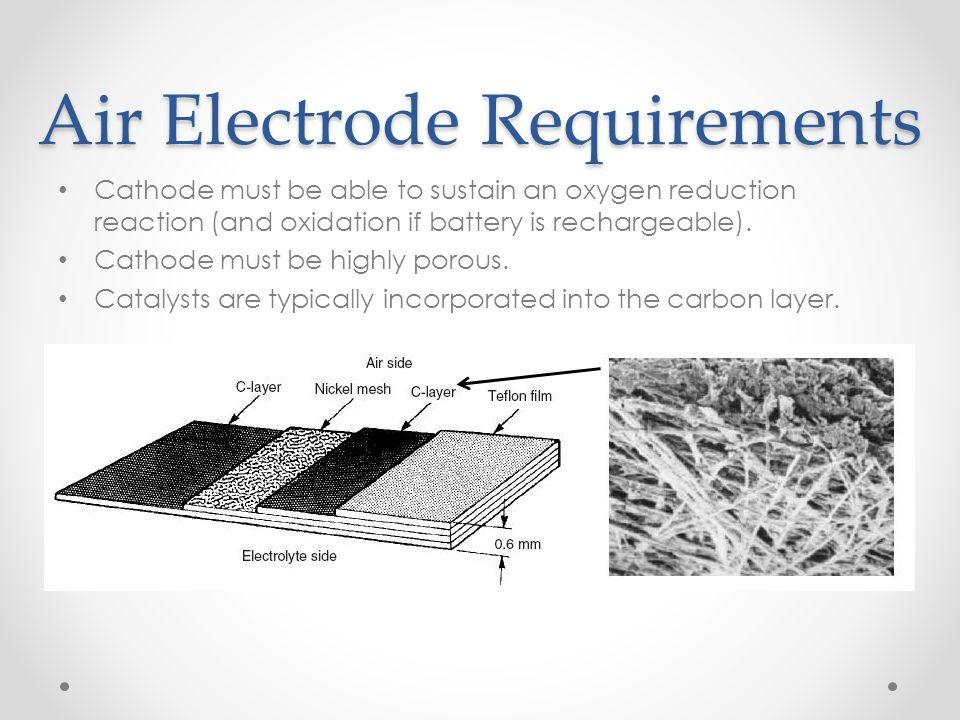 Electrolyte Challenges AqueousNon-Aqueous Li-battery grade electrolytes are quite volatile.
