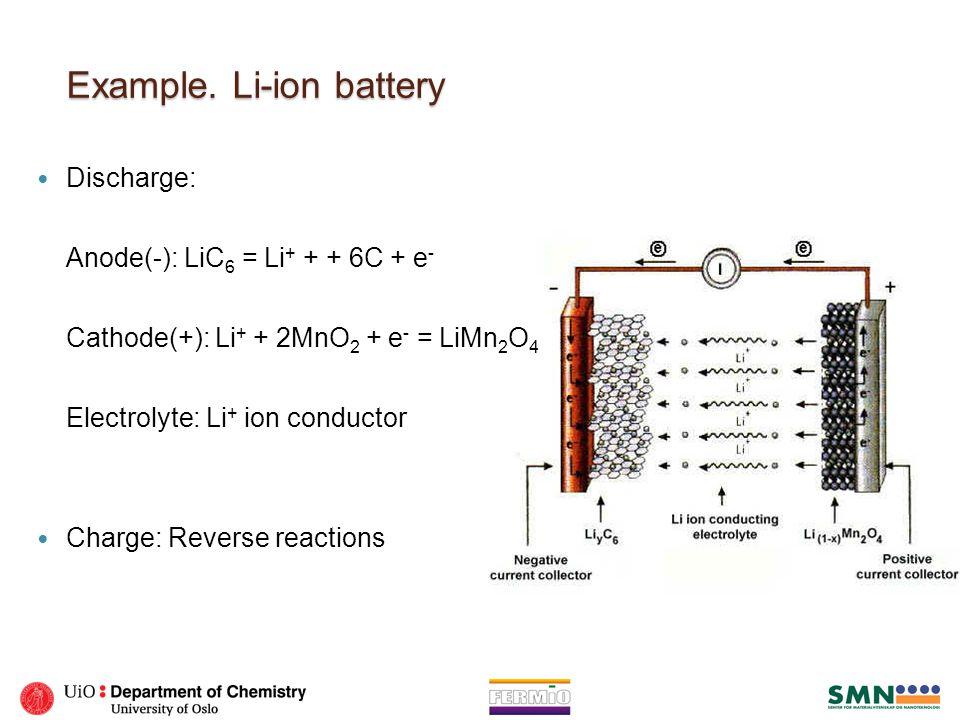 Thin film Li ion batteries