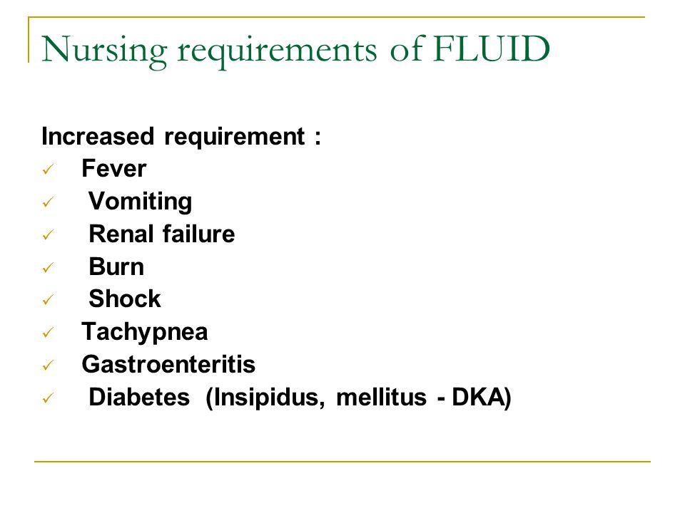 Decreased requirement CHF oliguric ( RF ) Increase ICP