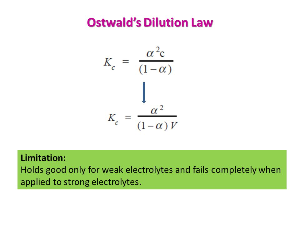 Ostwald's Dilution Law Limitation: Holds good only for weak electrolytes and fails completely when applied to strong electrolytes.