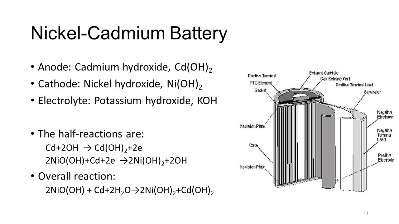 Nickel-Cadmium Battery Anode: Cadmium hydroxide, Cd(OH) 2 Cathode: Nickel hydroxide, Ni(OH) 2 Electrolyte: Potassium hydroxide, KOH The half-reactions