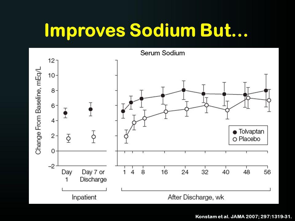 Improves Sodium But… Konstam et al. JAMA 2007; 297:1319-31.