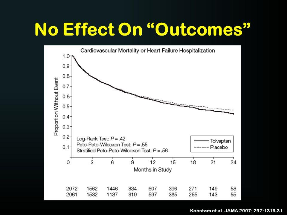 "No Effect On ""Outcomes"" Konstam et al. JAMA 2007; 297:1319-31."