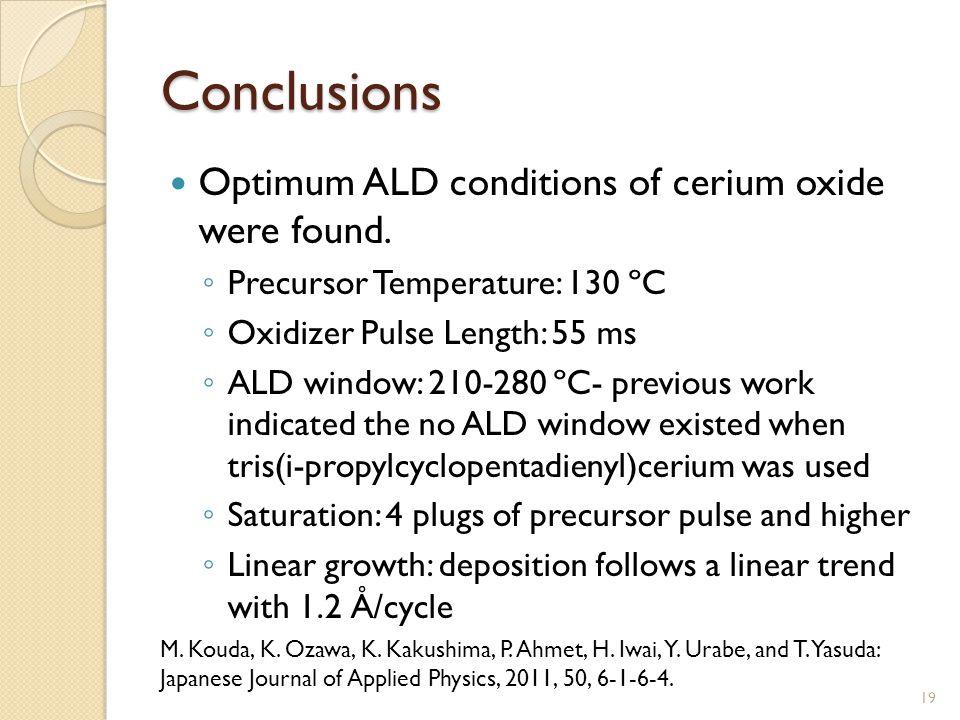 Conclusions Optimum ALD conditions of cerium oxide were found.