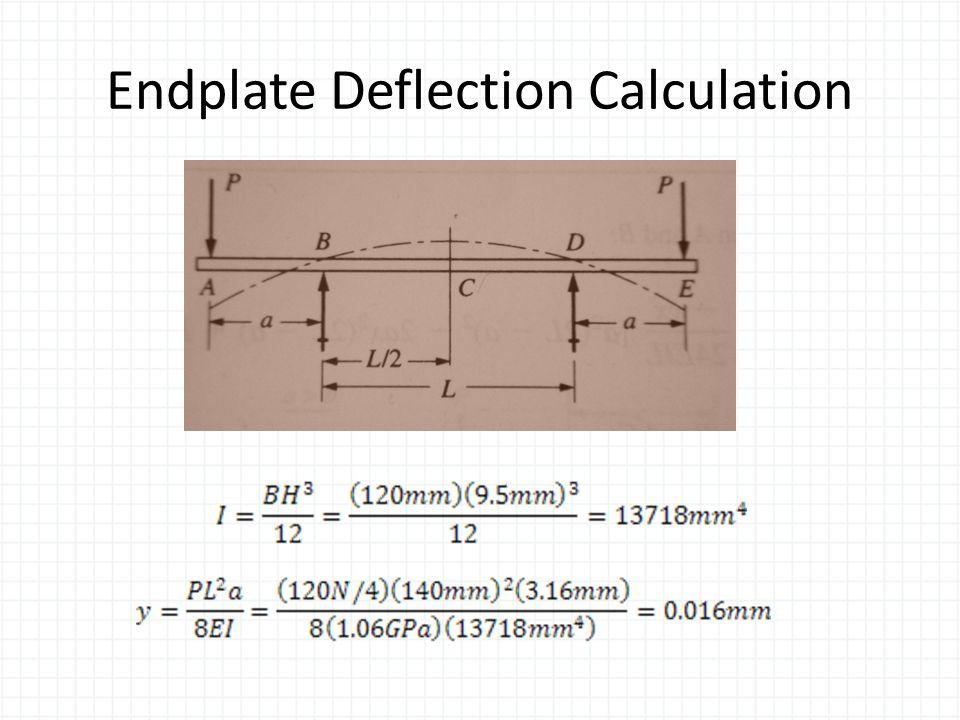 Endplate Deflection Calculation