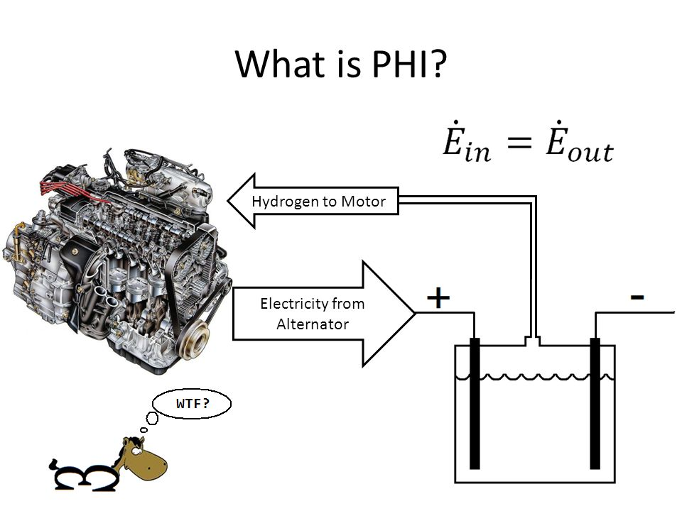 What is PHI Electricity from Alternator Hydrogen to Motor