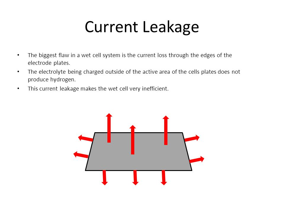 Current Leakage The biggest flaw in a wet cell system is the current loss through the edges of the electrode plates.