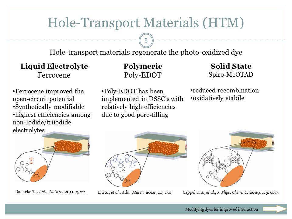 Hole-Transport Materials (HTM) 5 Modifying dyes for improved interaction Hole-transport materials regenerate the photo-oxidized dye Daeneke T., et al.