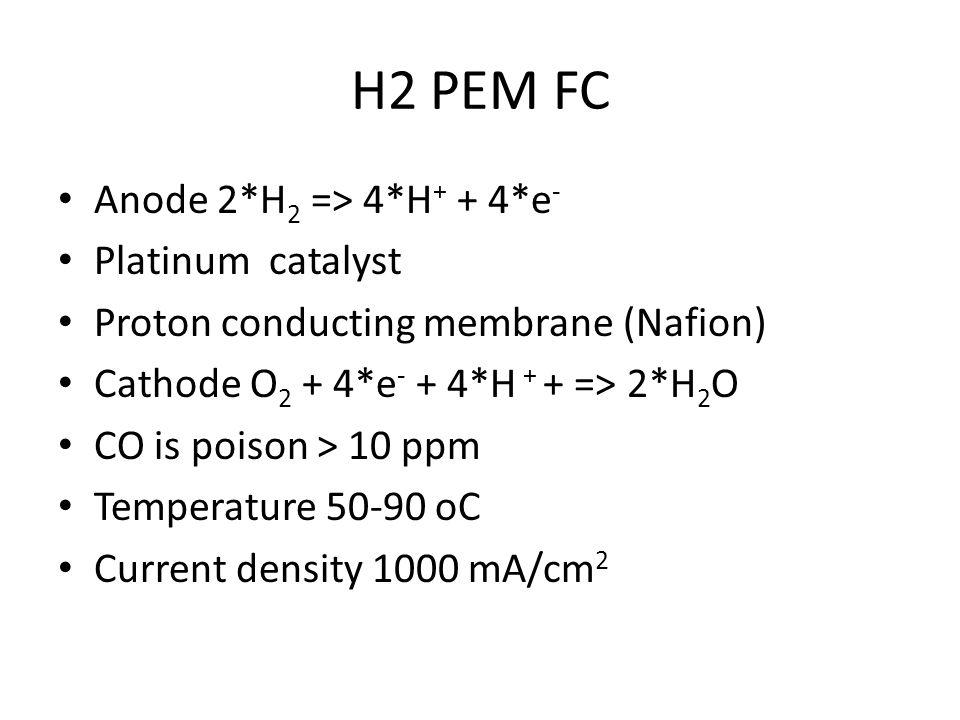 H2 PEM FC Anode 2*H 2 => 4*H + + 4*e - Platinum catalyst Proton conducting membrane (Nafion) Cathode O 2 + 4*e - + 4*H + + => 2*H 2 O CO is poison > 10 ppm Temperature 50-90 oC Current density 1000 mA/cm 2