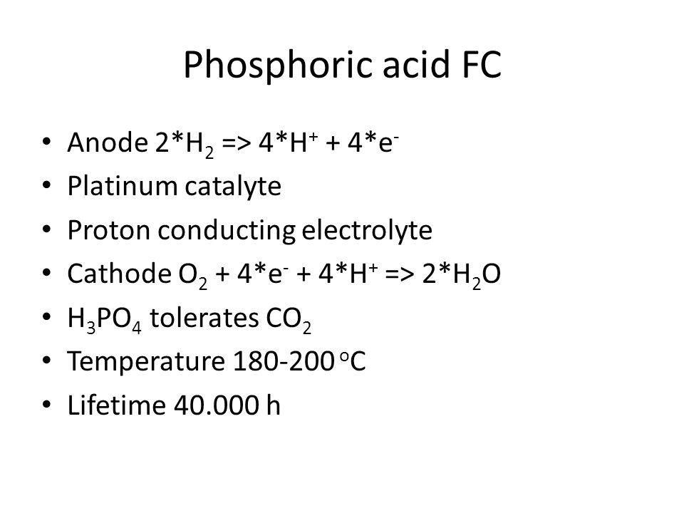 Phosphoric acid FC Anode 2*H 2 => 4*H + + 4*e - Platinum catalyte Proton conducting electrolyte Cathode O 2 + 4*e - + 4*H + => 2*H 2 O H 3 PO 4 tolerates CO 2 Temperature 180-200 o C Lifetime 40.000 h