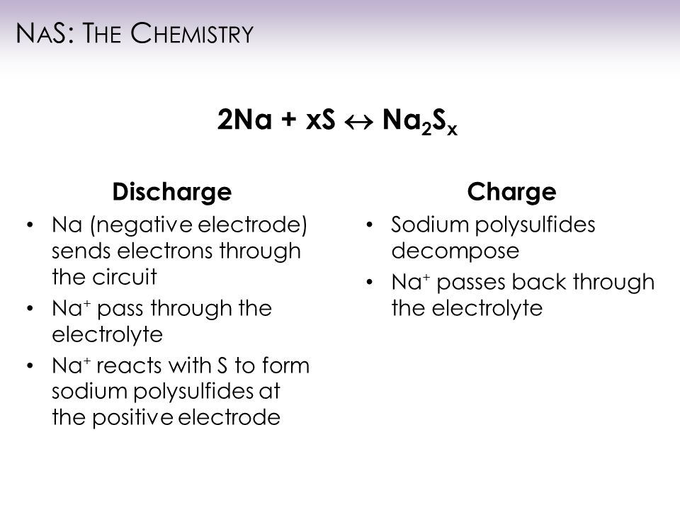 N A S: T HE C HEMISTRY Discharge Na (negative electrode) sends electrons through the circuit Na + pass through the electrolyte Na + reacts with S to form sodium polysulfides at the positive electrode 2Na + xS  Na 2 S x Charge Sodium polysulfides decompose Na + passes back through the electrolyte