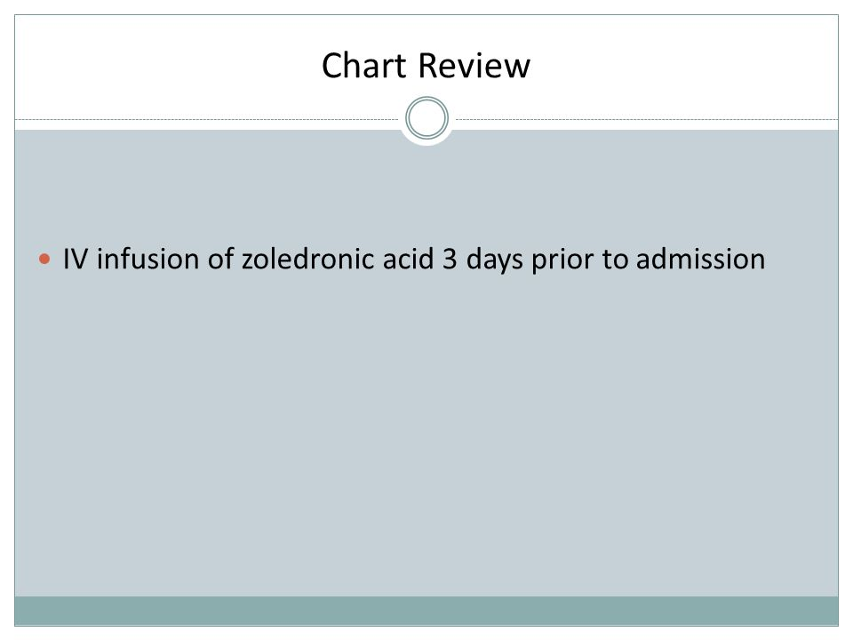 Chart Review IV infusion of zoledronic acid 3 days prior to admission