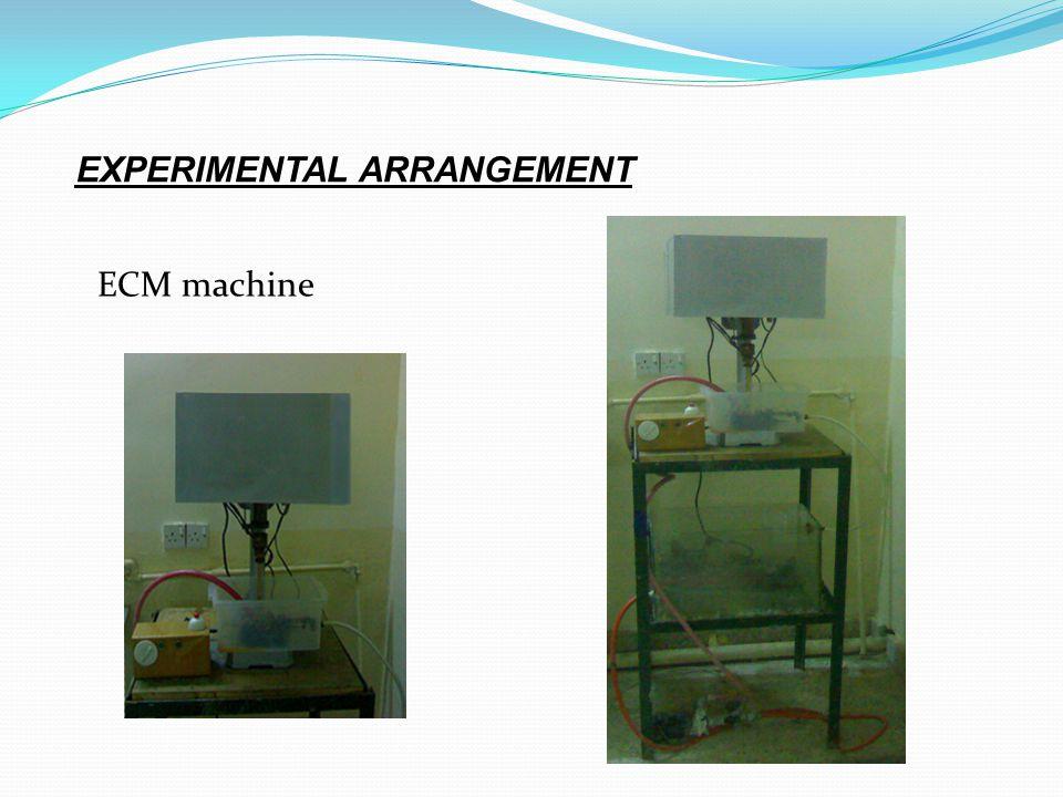 EXPERIMENTAL ARRANGEMENT ECM machine