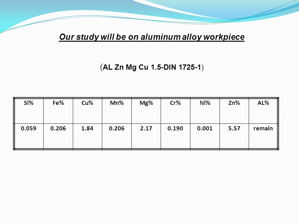 Our study will be on aluminum alloy workpiece ( AL Zn Mg Cu 1.5-DIN 1725-1) Si%Fe%Cu%Mn%Mg%Cr%Ni%Zn%AL% 0.0590.2061.840.2062.170.1900.0015.57remain