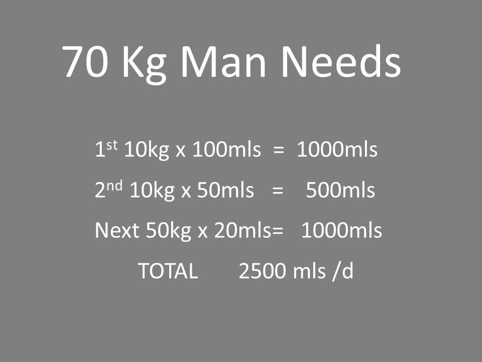 70 Kg Man Needs 1 st 10kg x 100mls = 1000mls 2 nd 10kg x 50mls = 500mls Next 50kg x 20mls= 1000mls TOTAL 2500 mls /d