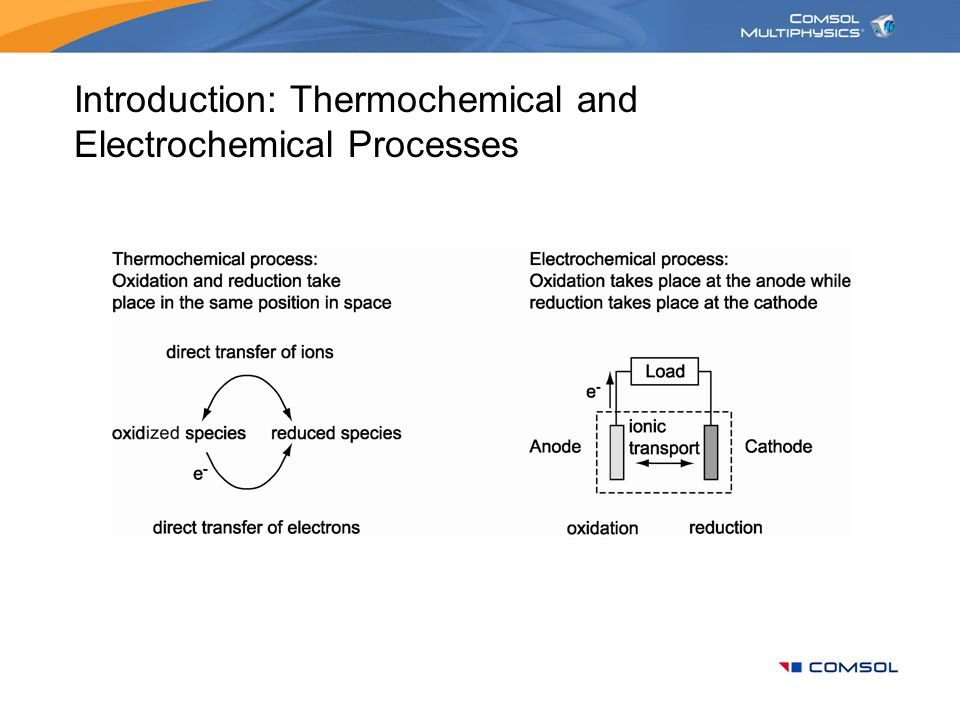 Introduction: Thermochemical and Electrochemical Processes