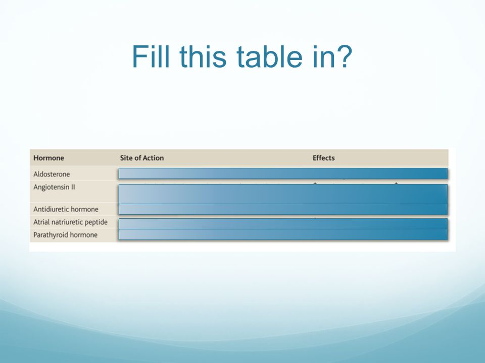 Fill this table in
