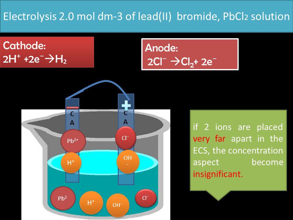 Electrolysis 2.0 mol dm-3 of lead(II) bromide, PbCl 2 solution CARBONCARBON CARBONCARBON Pb 2 H⁺H⁺ H⁺H⁺ OH⁻ Cl⁻ Pb 2 ⁺ H⁺H⁺ H⁺H⁺ Cl⁻ OH ⁻ Cathode: 2H