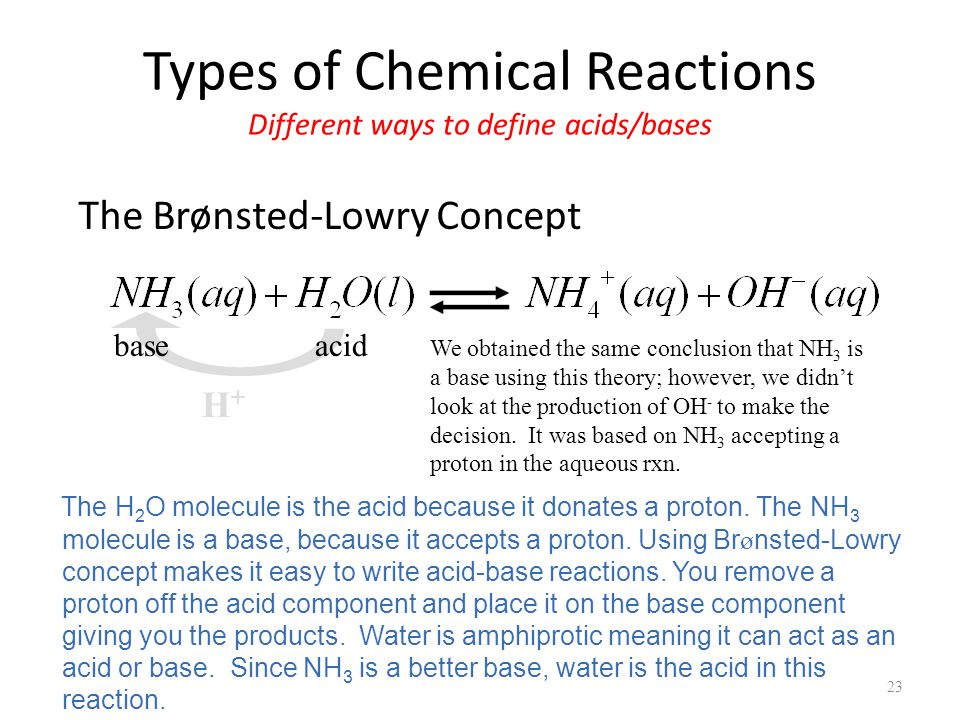 Types of Chemical Reactions Different ways to define acids/bases The Brønsted-Lowry Concept 23 The H 2 O molecule is the acid because it donates a proton.