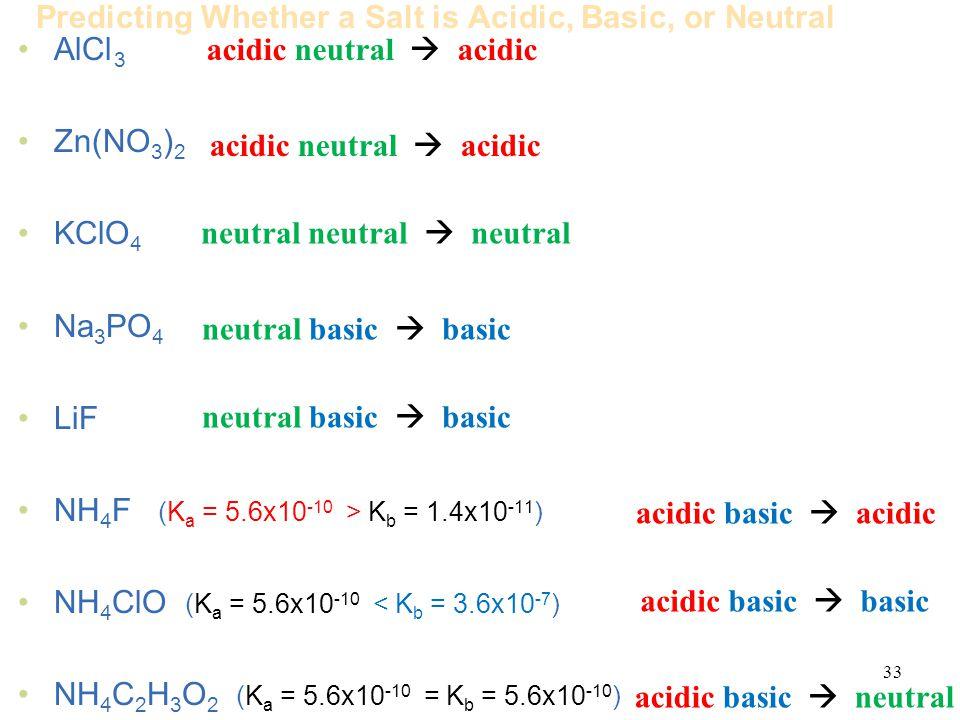 33 Predicting Whether a Salt is Acidic, Basic, or Neutral AlCl 3 Zn(NO 3 ) 2 KClO 4 Na 3 PO 4 LiF NH 4 F (K a = 5.6x10 -10 > K b = 1.4x10 -11 ) NH 4 ClO (K a = 5.6x10 -10 < K b = 3.6x10 -7 ) NH 4 C 2 H 3 O 2 (K a = 5.6x10 -10 = K b = 5.6x10 -10 ) acidic neutral  acidic neutral neutral  neutral neutral basic  basic acidic basic  acidic acidic basic  basic acidic basic  neutral